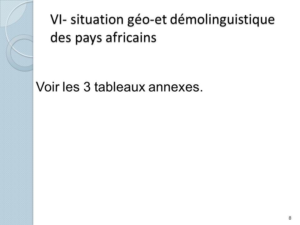 VI- situation géo-et démolinguistique des pays africains