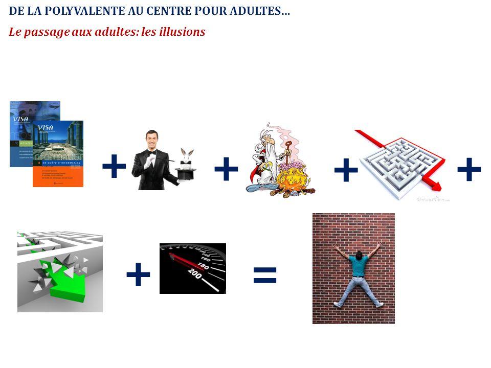 + + + + + = De la polyvalente au centre pour adultes…