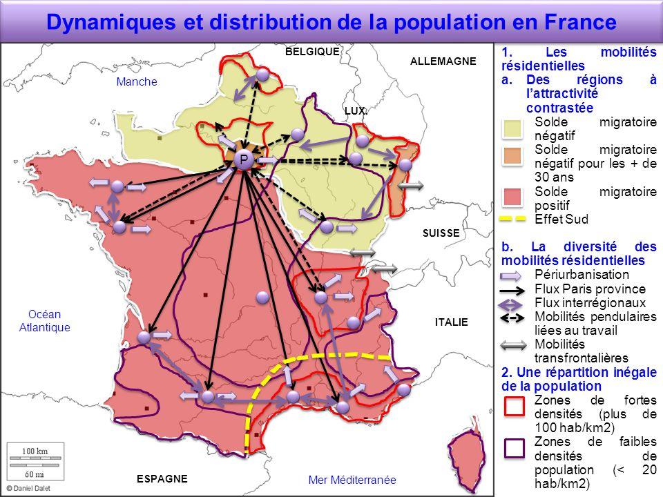 Dynamiques et distribution de la population en France