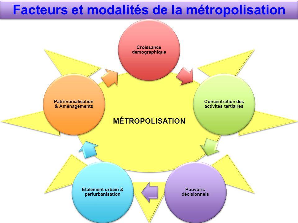 Facteurs et modalités de la métropolisation