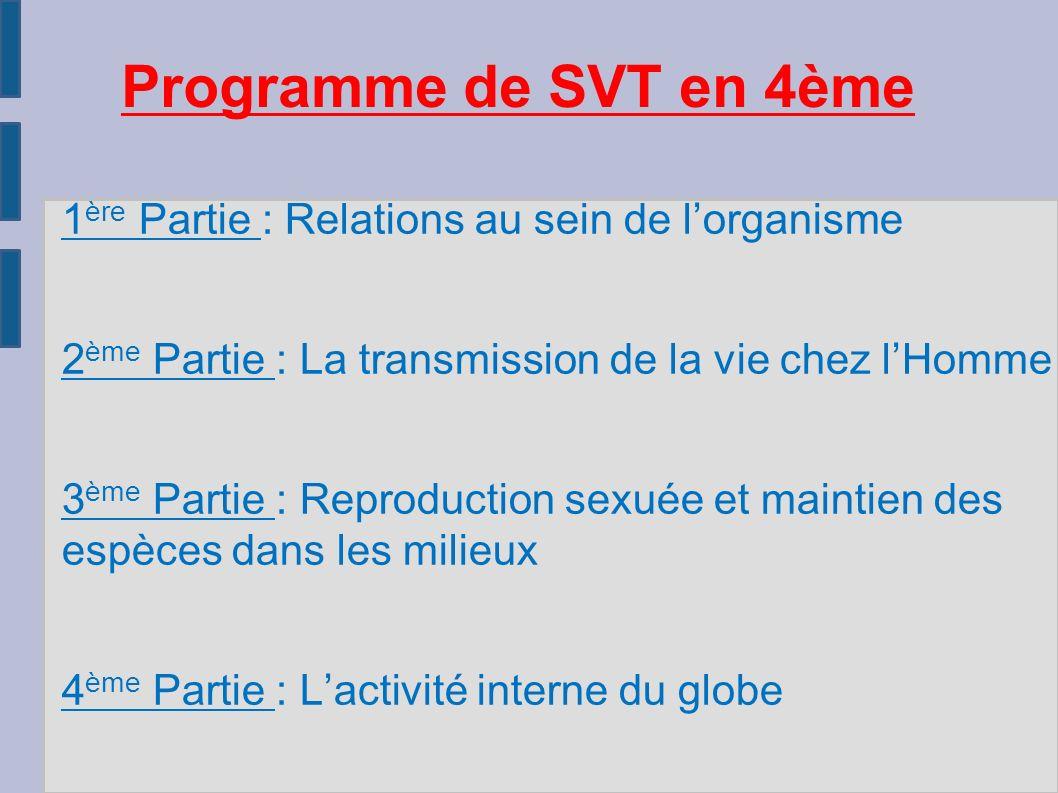 Programme de SVT en 4ème 1ère Partie : Relations au sein de l'organisme. 2ème Partie : La transmission de la vie chez l'Homme.