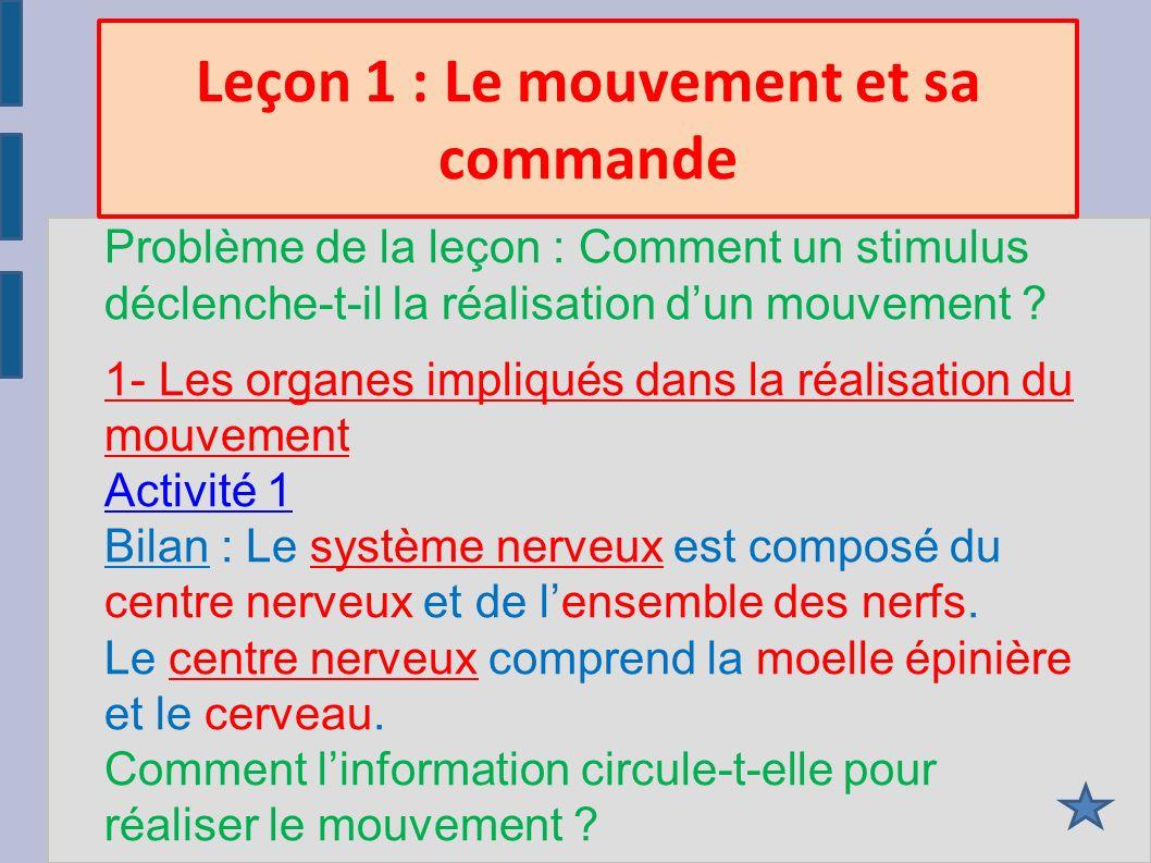 Leçon 1 : Le mouvement et sa commande