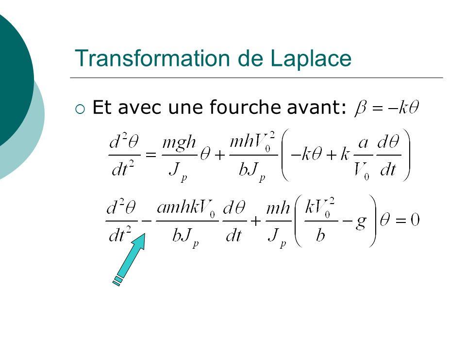 Transformation de Laplace