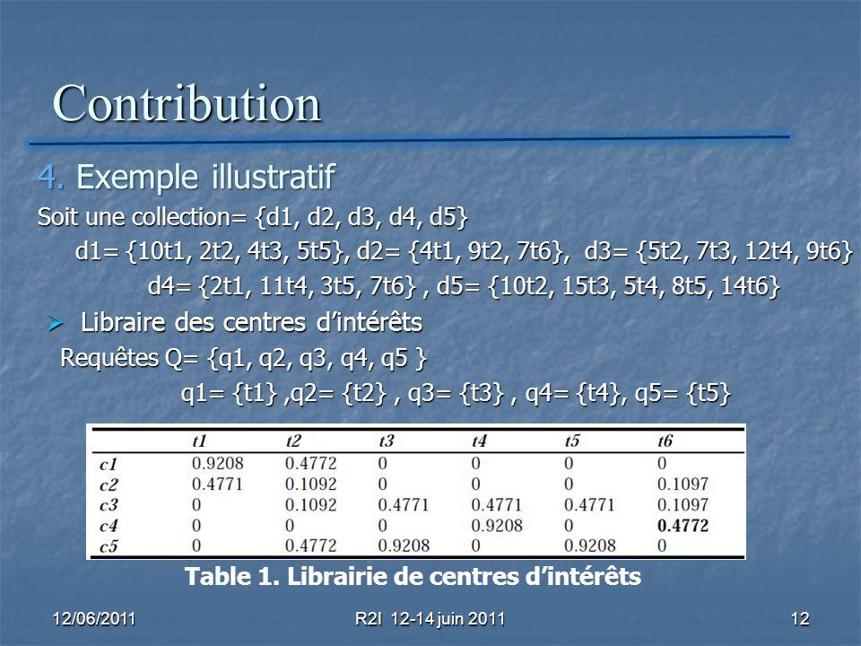 Table 1. Librairie de centres d'intérêts