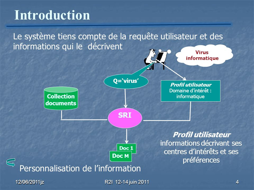 Introduction Le système tiens compte de la requête utilisateur et des informations qui le décrivent.