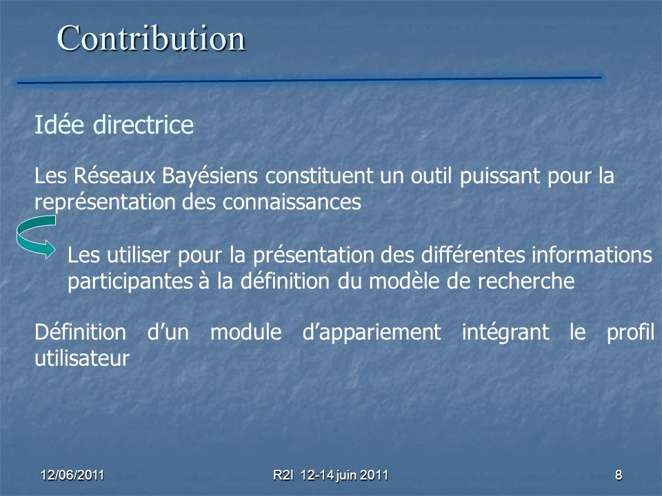 Contribution Idée directrice