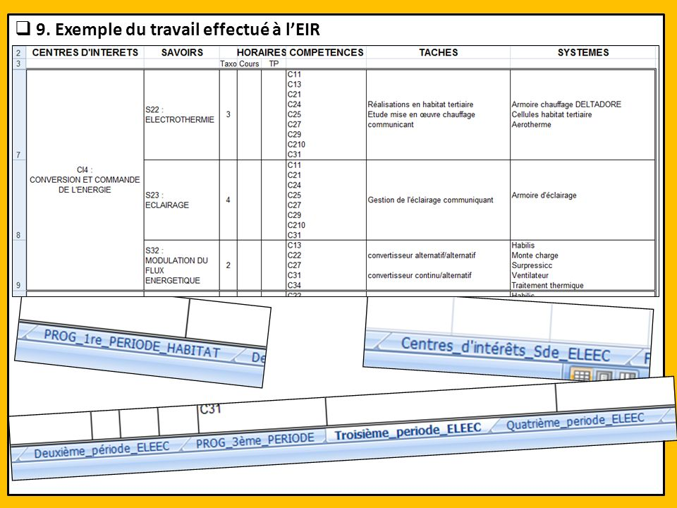 9. Exemple du travail effectué à l'EIR