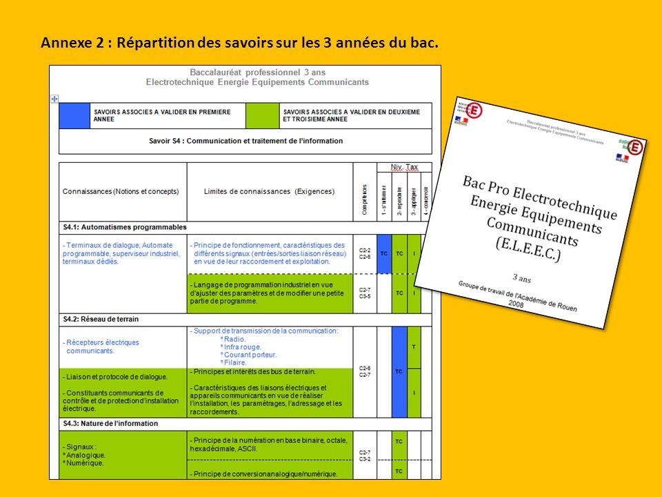 Annexe 2 : Répartition des savoirs sur les 3 années du bac.