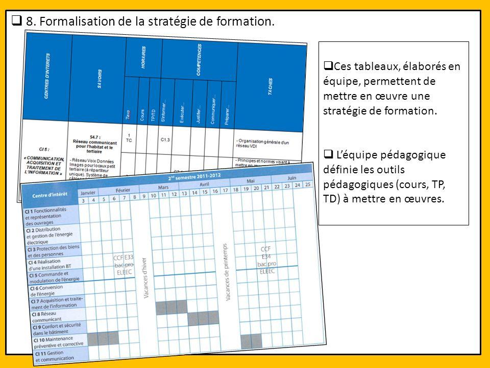 8. Formalisation de la stratégie de formation.