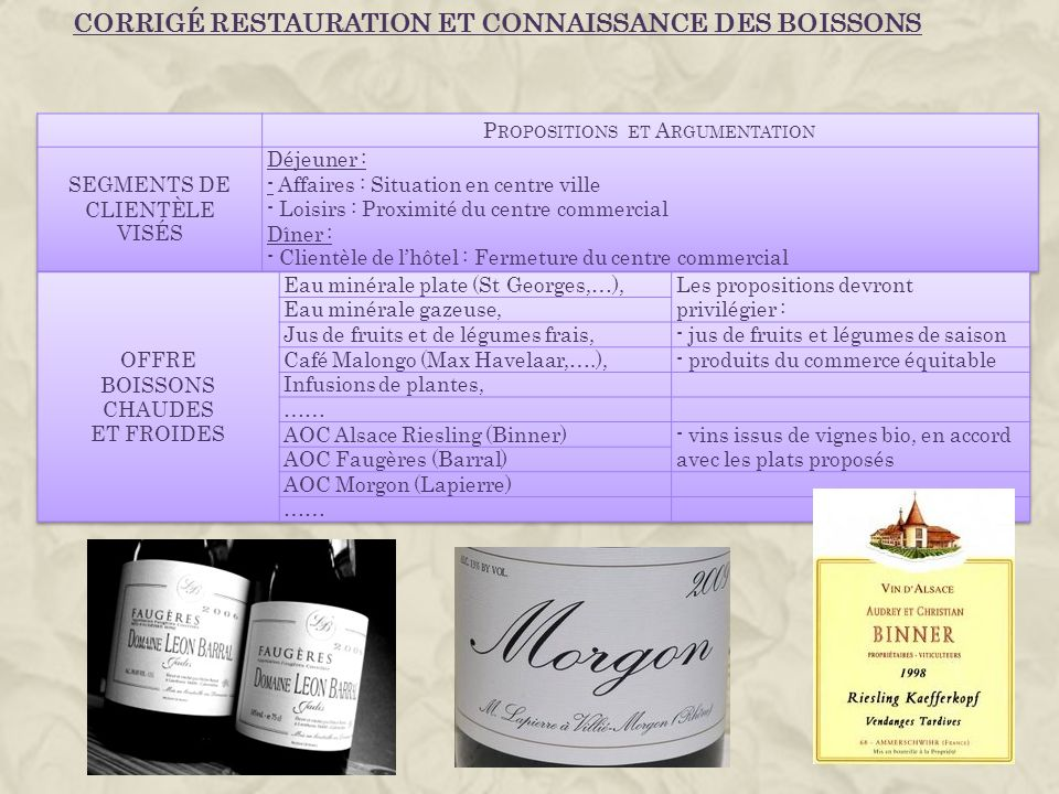 Propositions et Argumentation