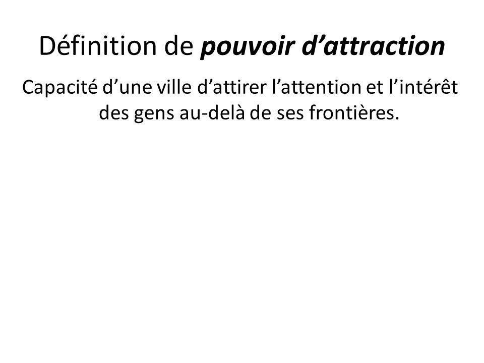 Définition de pouvoir d'attraction