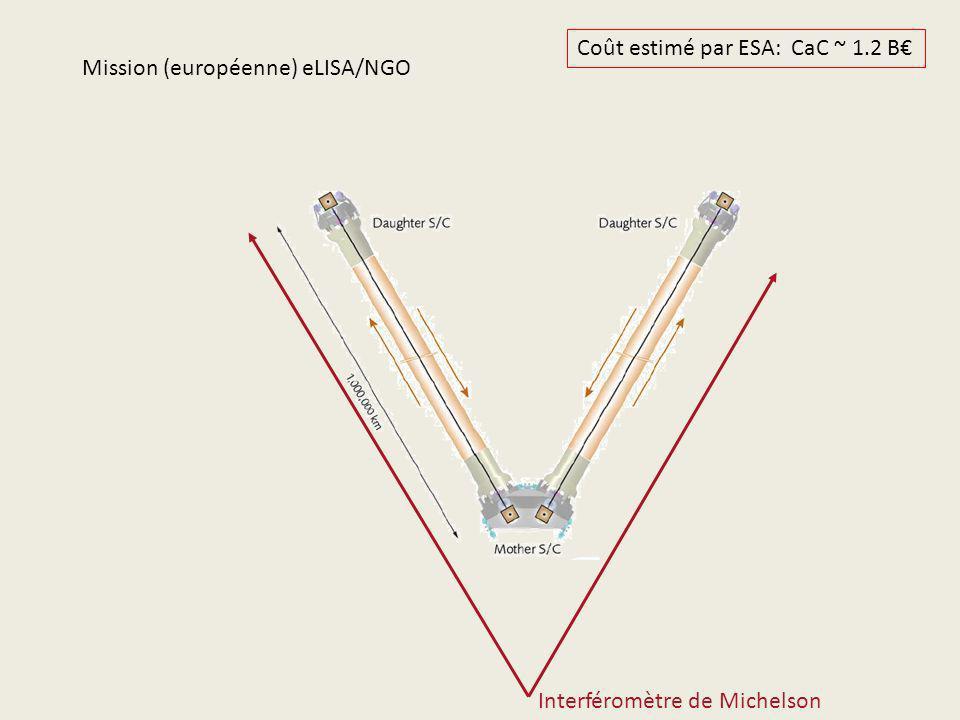 Coût estimé par ESA: CaC ~ 1.2 B€