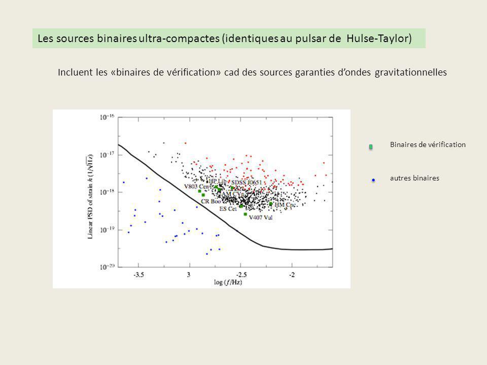 Les sources binaires ultra-compactes (identiques au pulsar de Hulse-Taylor)
