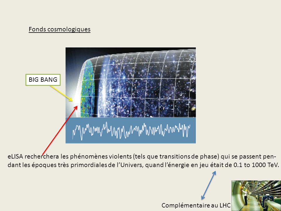 Fonds cosmologiques BIG BANG. eLISA recherchera les phénomènes violents (tels que transitions de phase) qui se passent pen-