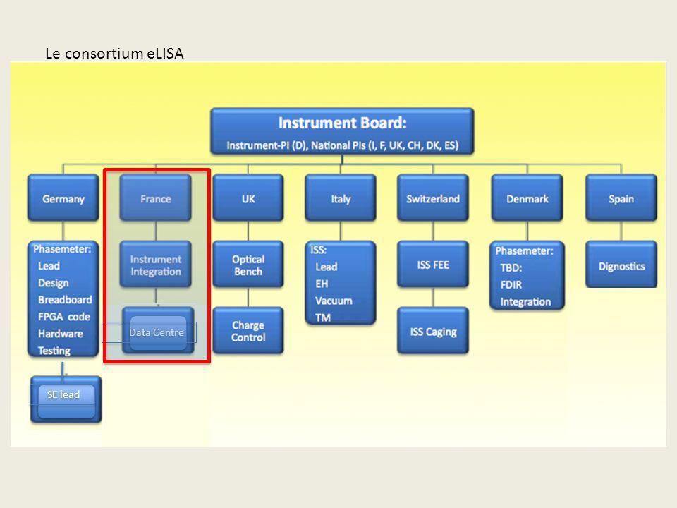 Le consortium eLISA Data Centre SE lead