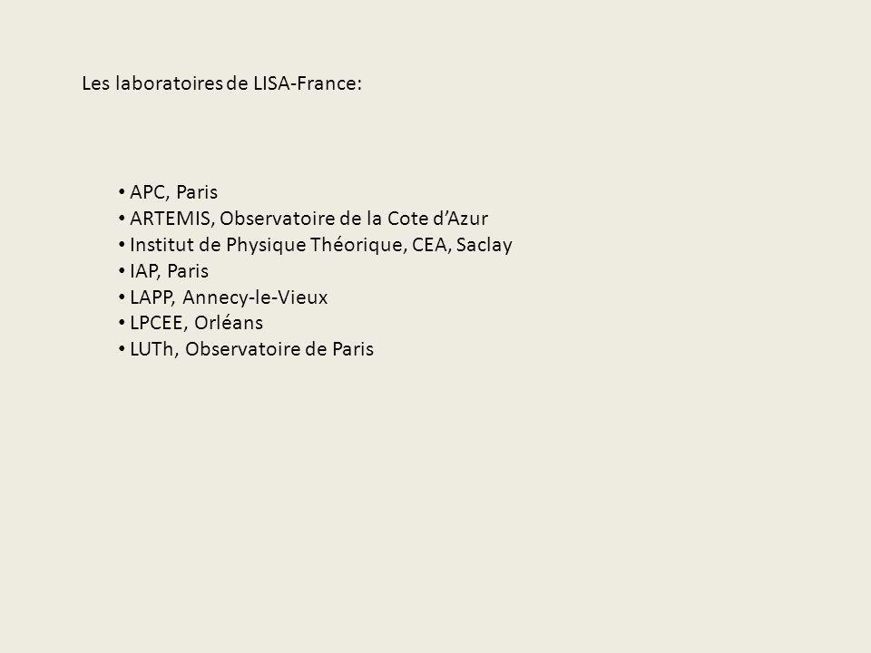Les laboratoires de LISA-France: