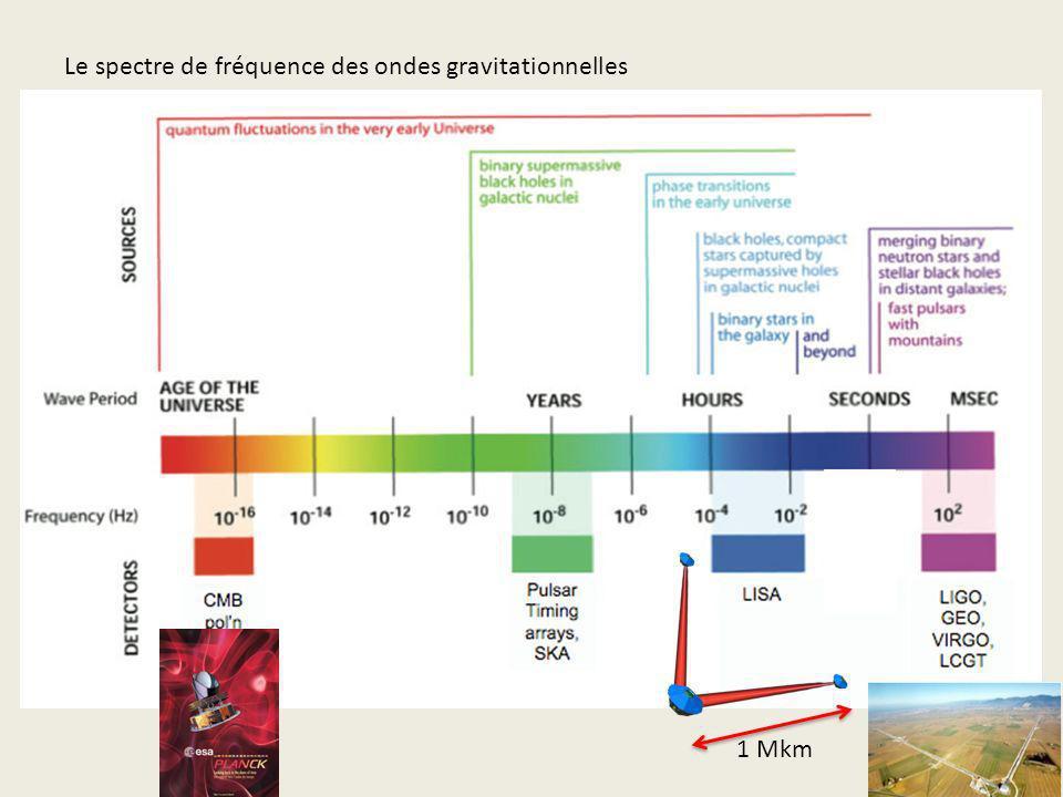 Le spectre de fréquence des ondes gravitationnelles