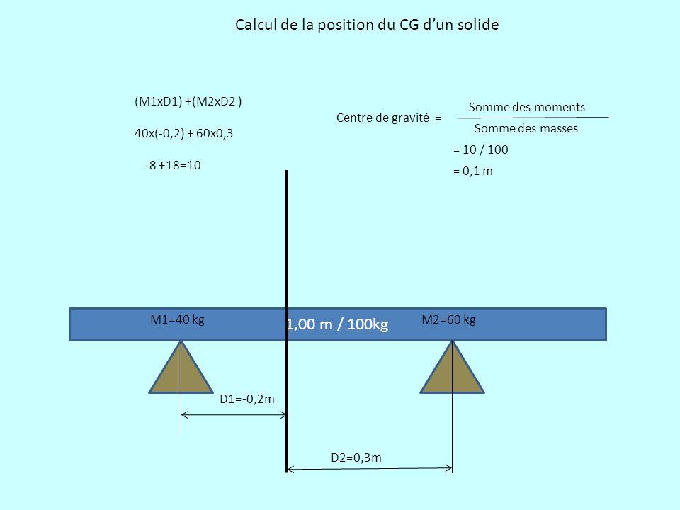 Calcul de la position du CG d'un solide