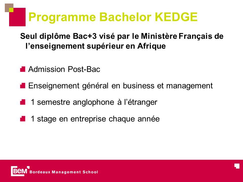 Programme Bachelor KEDGE