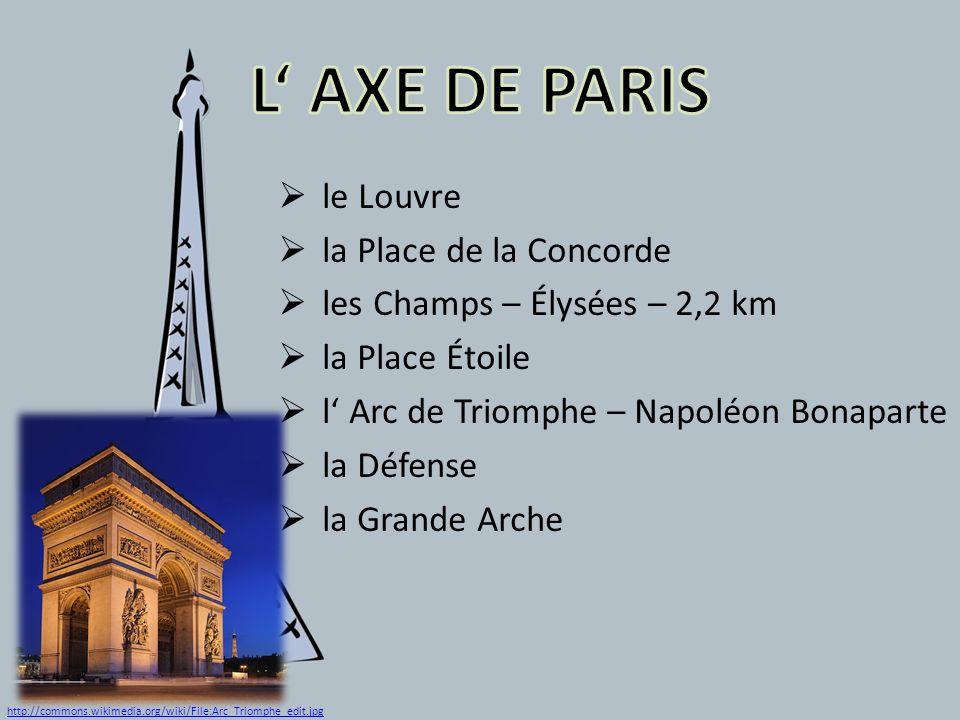 L' AXE DE PARIS le Louvre la Place de la Concorde