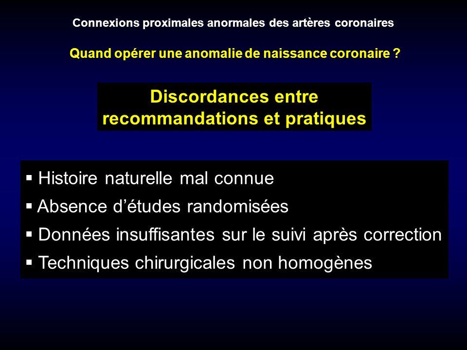 Discordances entre recommandations et pratiques