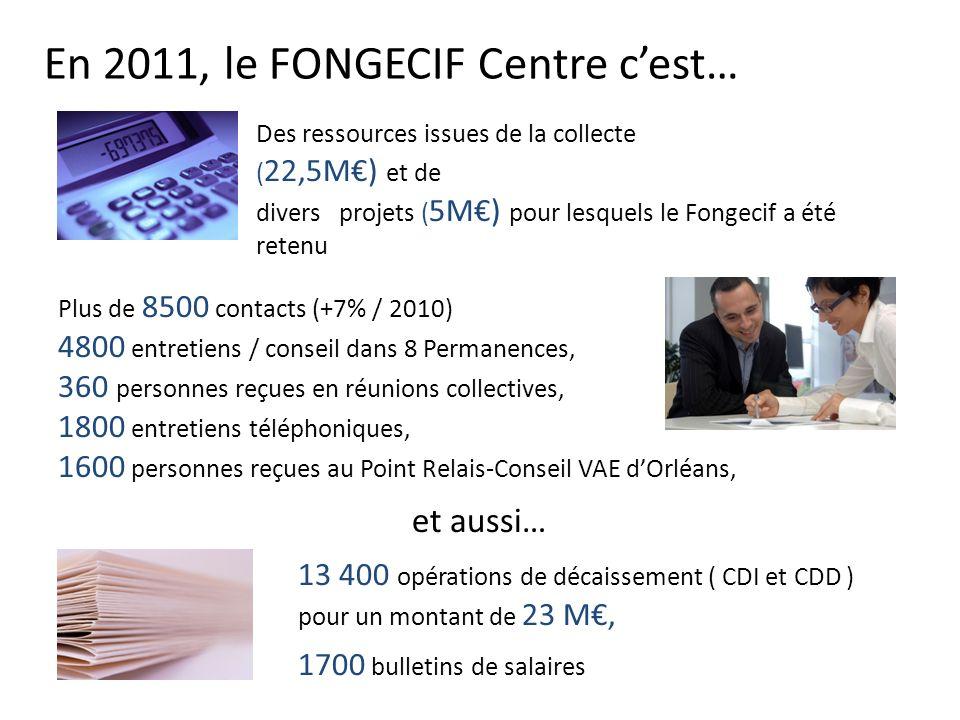 En 2011, le FONGECIF Centre c'est…