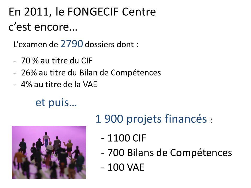 En 2011, le FONGECIF Centre c'est encore…