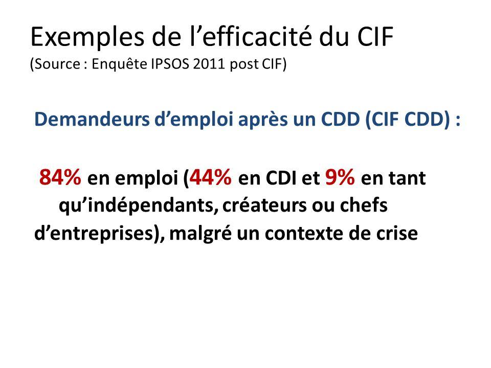 Exemples de l'efficacité du CIF (Source : Enquête IPSOS 2011 post CIF)