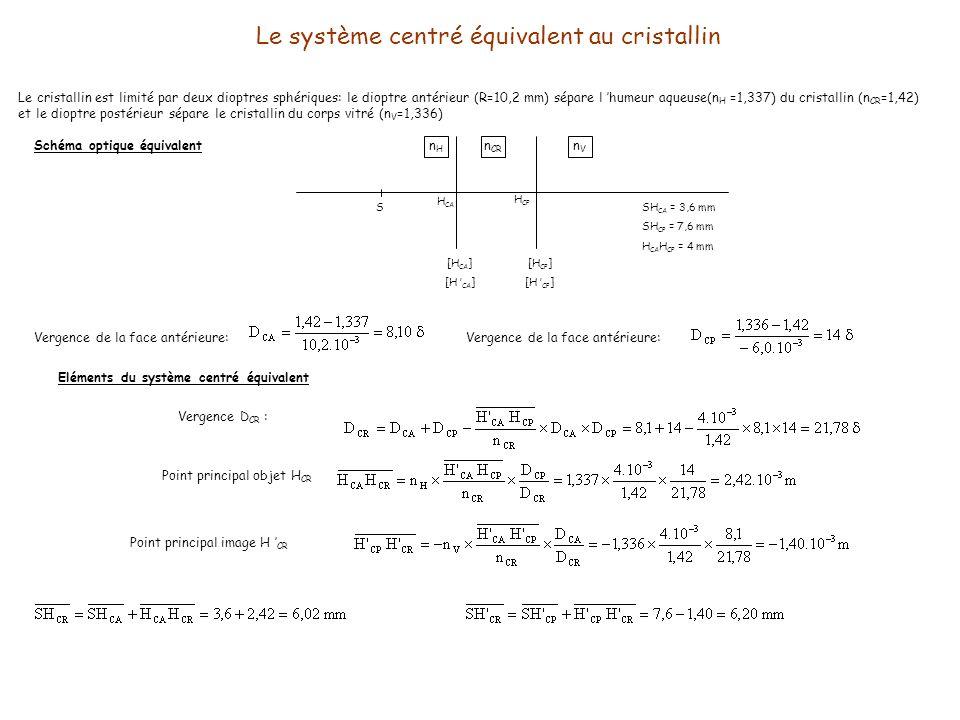 Le système centré équivalent au cristallin