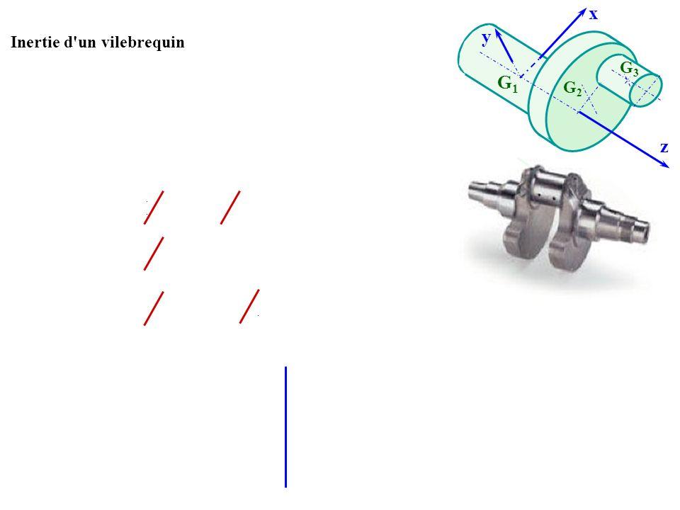 Recherche des produits d'inertie pour le cylindre i : G1