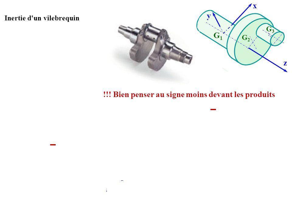 I(G1,S) x y G1 z D'où l'écriture de l'opérateur d'inertie :