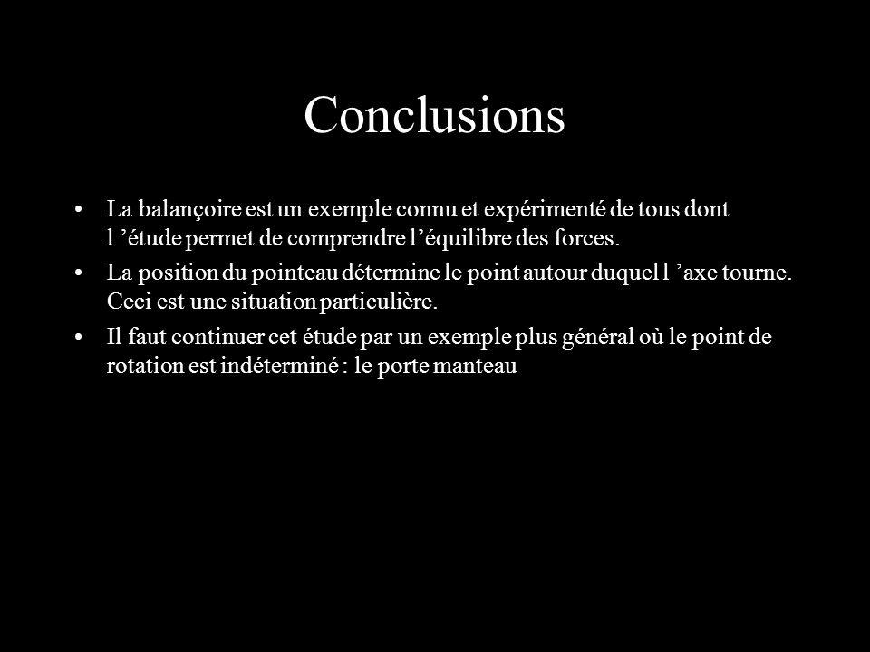 Conclusions La balançoire est un exemple connu et expérimenté de tous dont l 'étude permet de comprendre l'équilibre des forces.