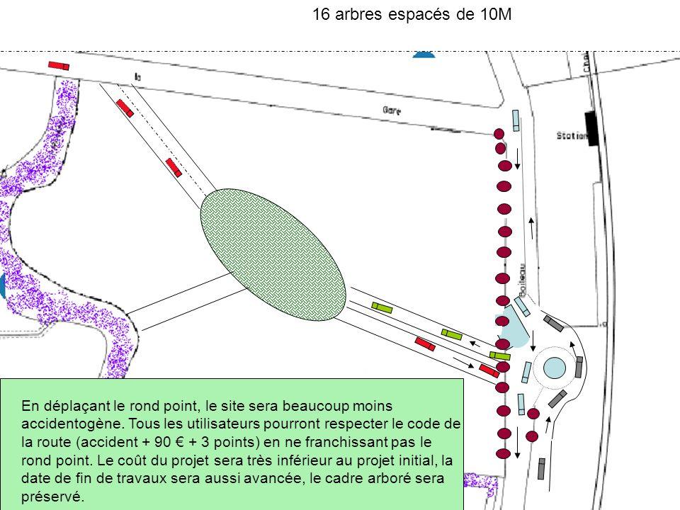 16 arbres espacés de 10M