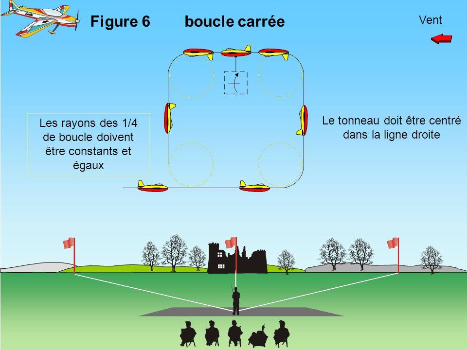 Figure 6 boucle carrée Vent