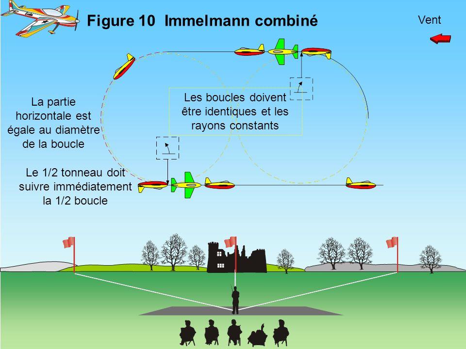 Figure 10 Immelmann combiné Vent