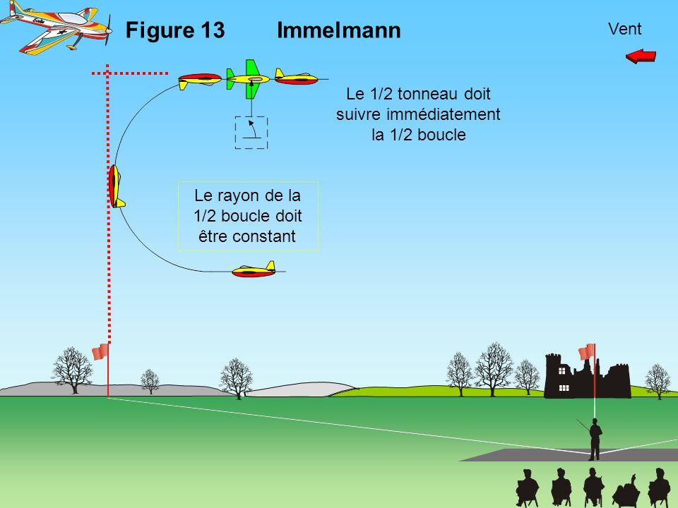 Figure 13 Immelmann. Vent. Le 1/2 tonneau doit suivre immédiatement la 1/2 boucle.