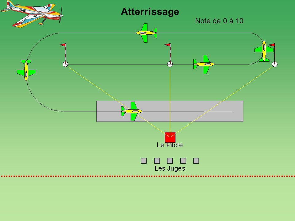 Atterrissage Note de 0 à 10 1800 Kurve Peter Uhlig, im Januar 2005