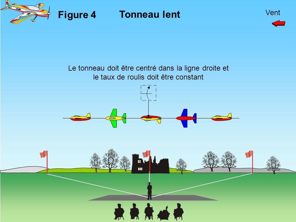 Figure 4 Tonneau lent Vent