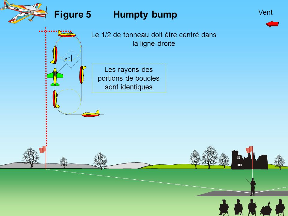 Figure 5 Humpty bump Vent