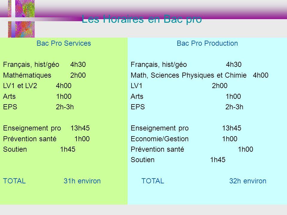 Les Horaires en Bac pro Bac Pro Services Français, hist/géo 4h30