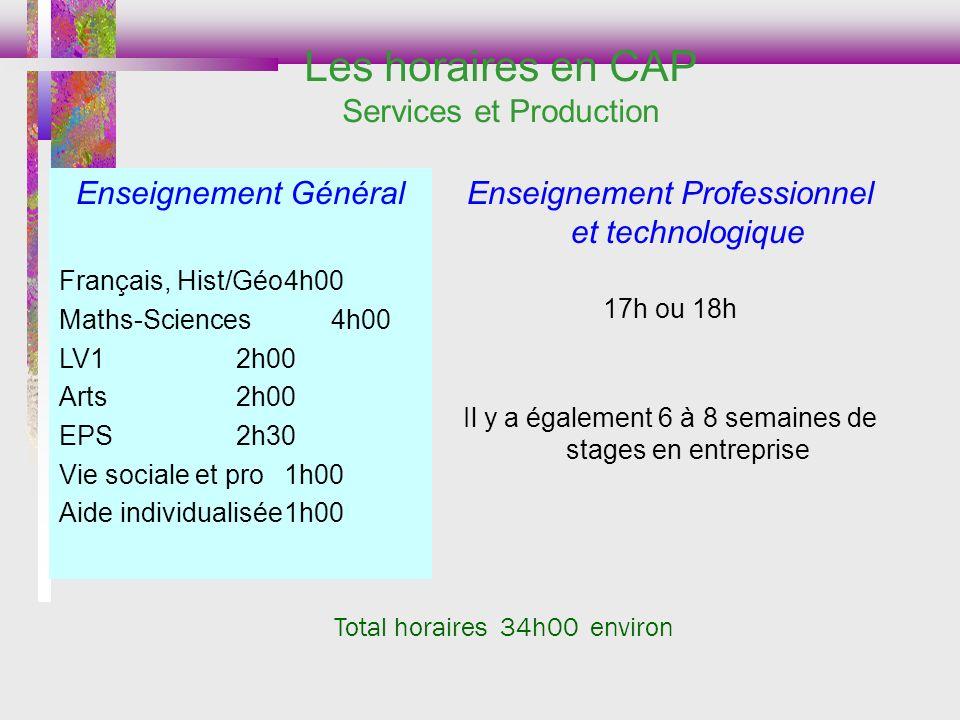 Les horaires en CAP Services et Production Enseignement Général