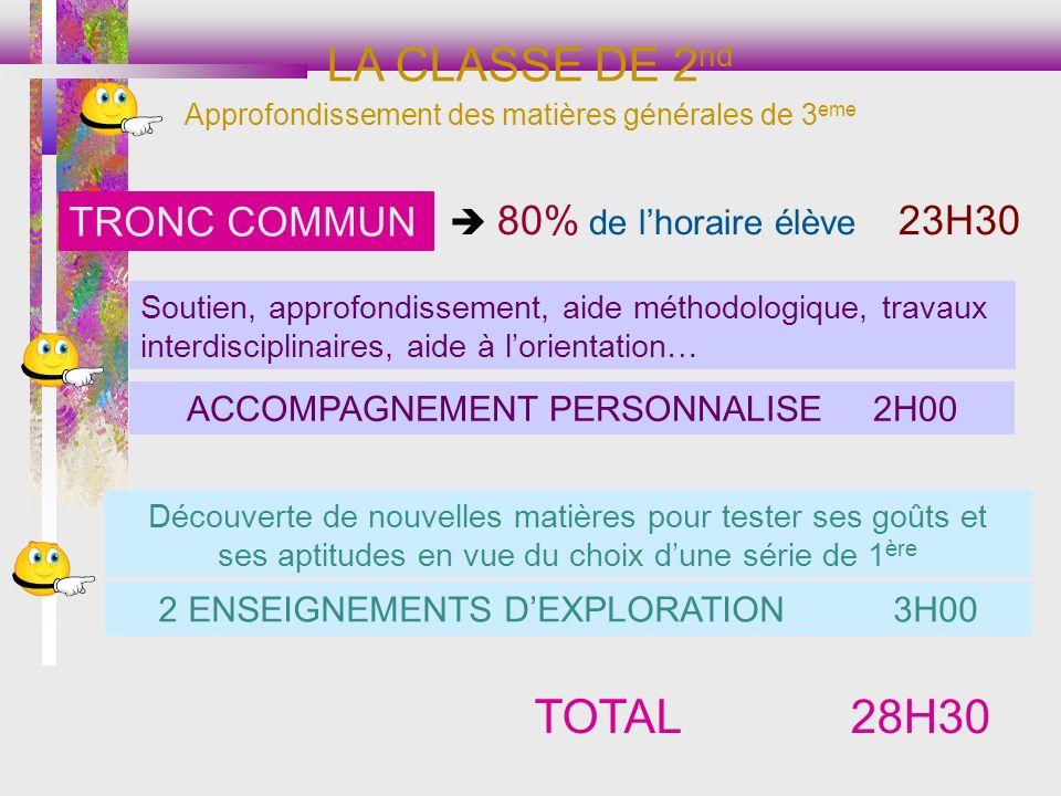 LA CLASSE DE 2nd TOTAL 28H30 TRONC COMMUN 80% de l'horaire élève 23H30