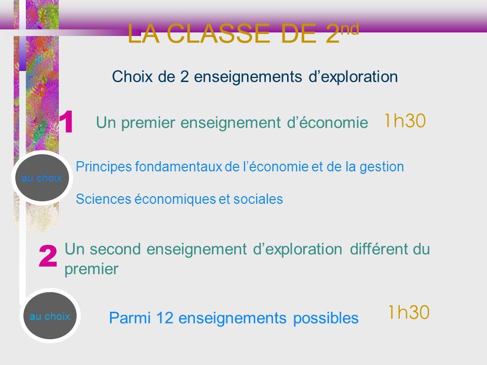 1 2 LA CLASSE DE 2nd 1h30 1h30 Choix de 2 enseignements d'exploration