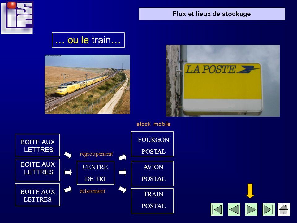 … ou le train… FOURGON POSTAL BOITE AUX LETTRES BOITE AUX LETTRES