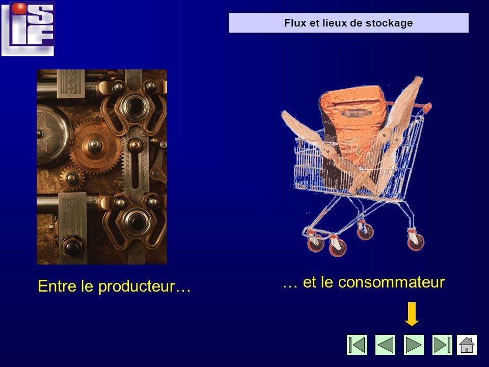 … et le consommateur Entre le producteur…