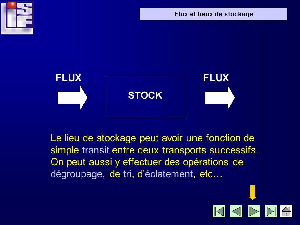 FLUX FLUX. STOCK.