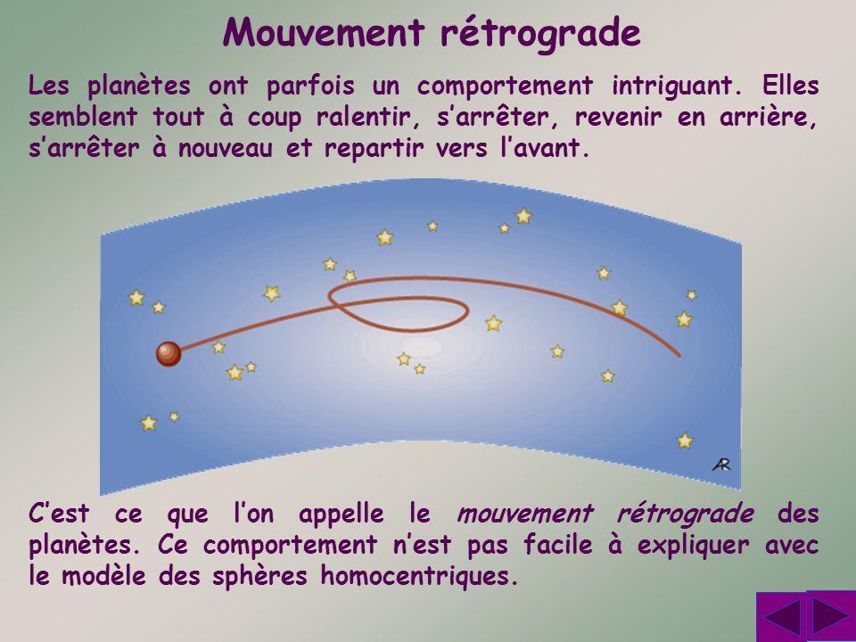 Mouvement rétrograde
