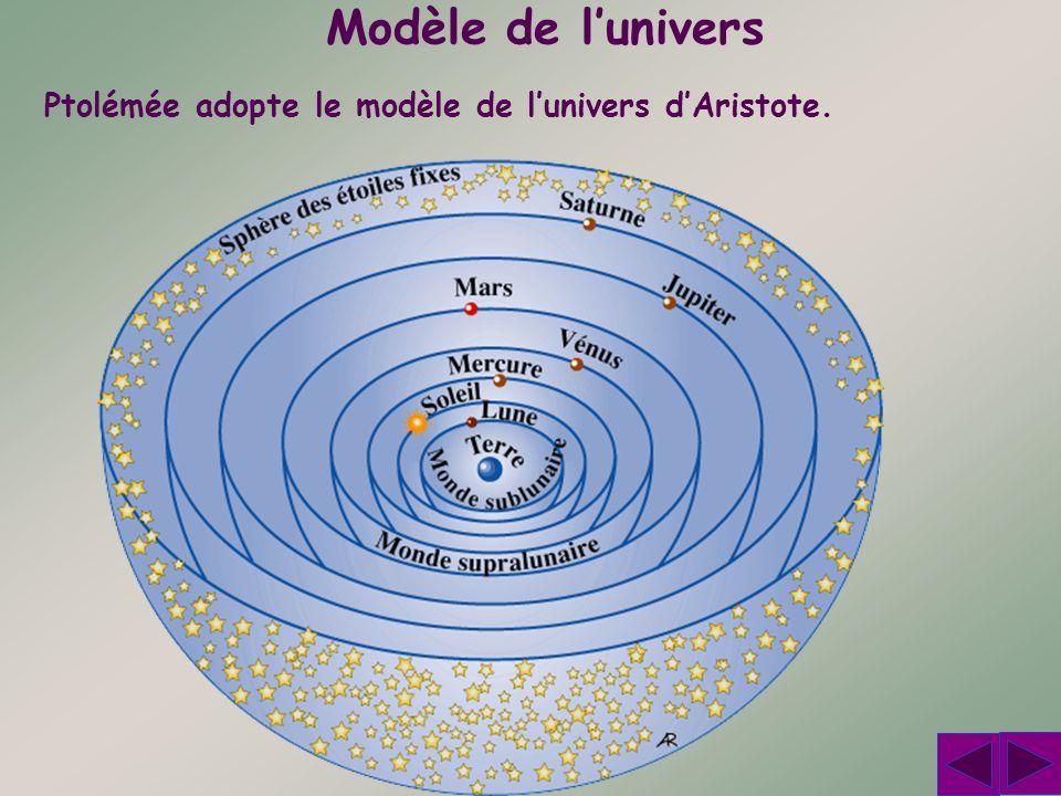 Modèle de l'univers Ptolémée adopte le modèle de l'univers d'Aristote.