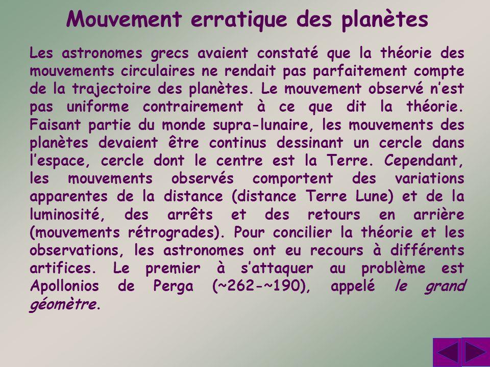 Mouvement erratique des planètes