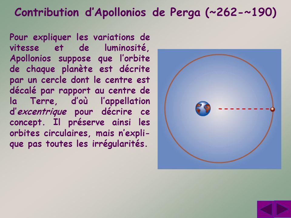Contribution d'Apollonios de Perga (~262-~190)
